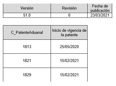 c_Patente Aduanal