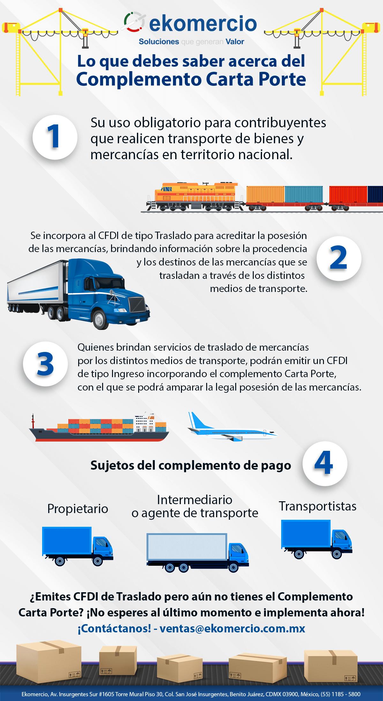 Infografía Carta Porte - Ekomercio