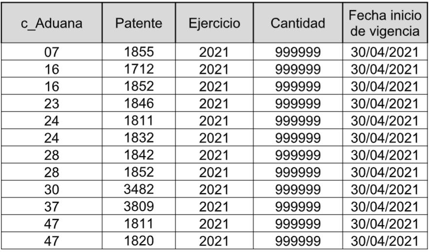 c_Aduana catalogos
