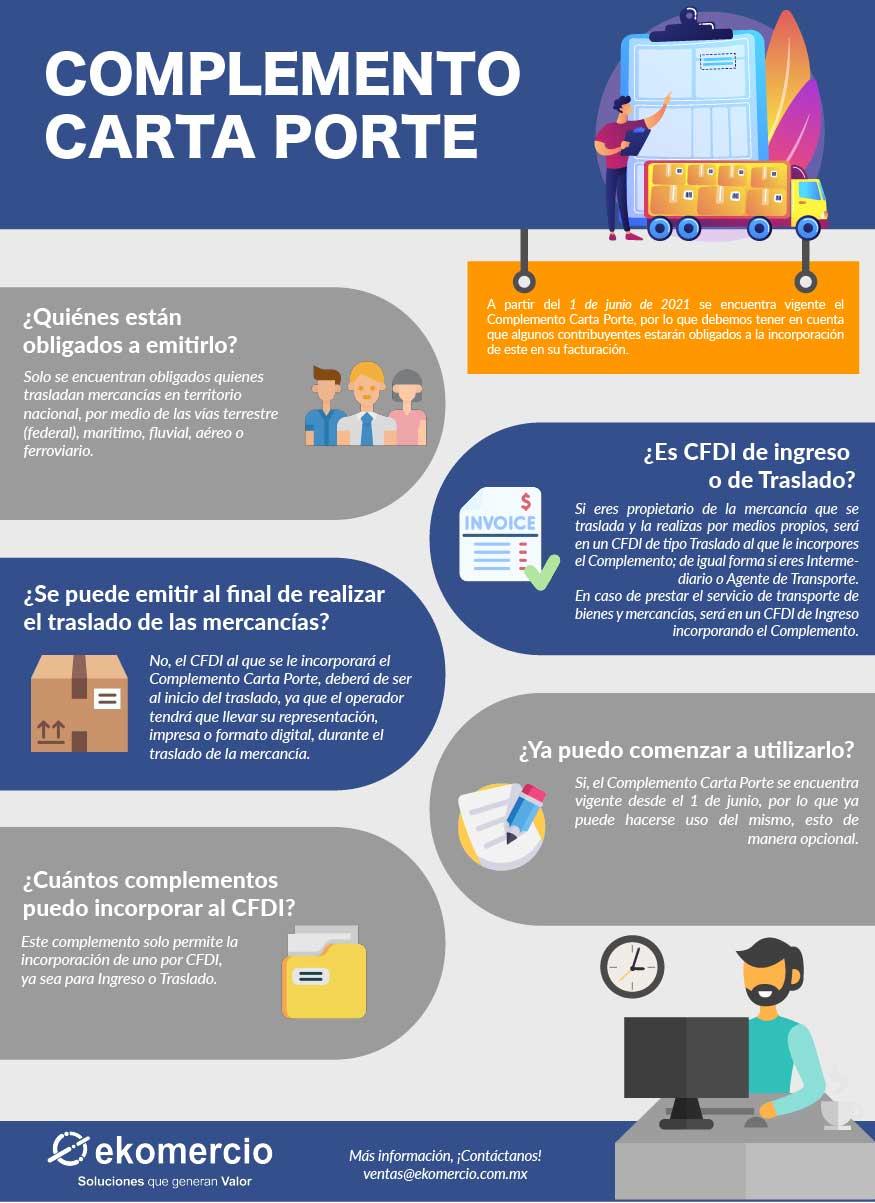 Infografía del Complemento Carta Porte